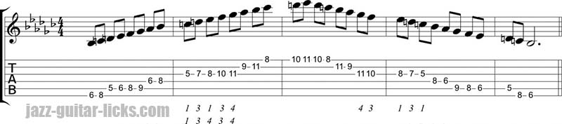 Melodic minor guitar pattern 3