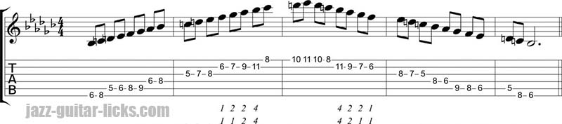 Melodic minor guitar pattern 4