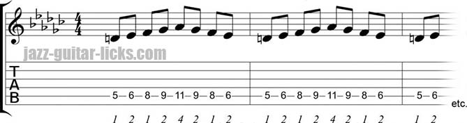 Melodic minor guitar pattern 6