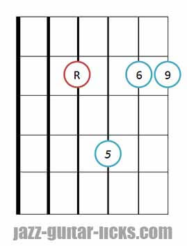 6/9 guitar chord diagram 4