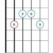 6 9 guitar chord diagram 8