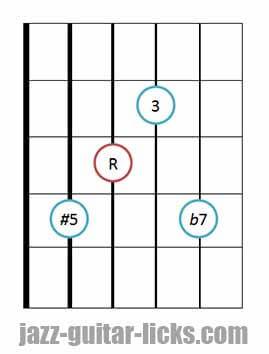 7 5 guitar chord diagram 11