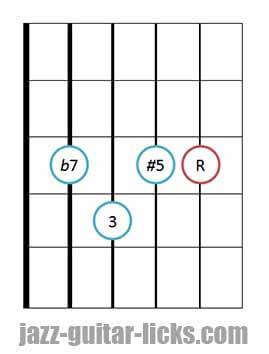 7 5 guitar chord diagram 12