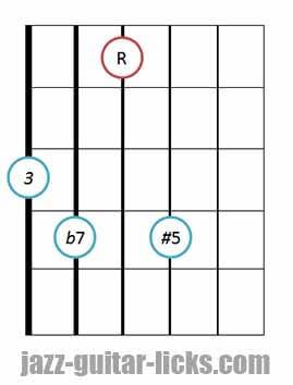 7 5 guitar chord diagram 3