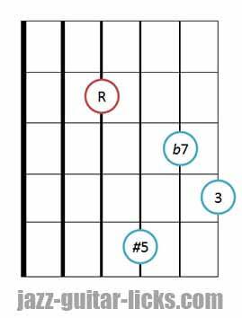 7 5 guitar chord diagram 4