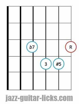 7 5 guitar chord diagram 7