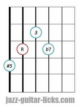 7 5 guitar chord diagram 8