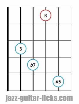 7 5 guitar chord diagram 9