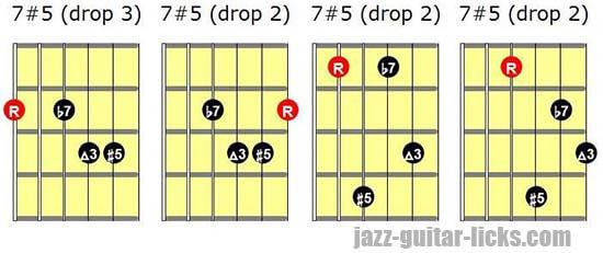 7#5 guitar chord shapes