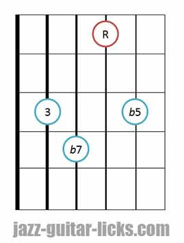 7b5 guitar chord diagram 10