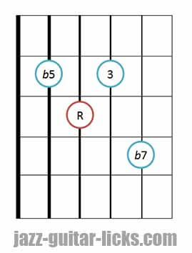 7b5 guitar chord diagram 11
