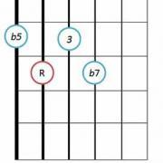 7b5 guitar chord diagram 13