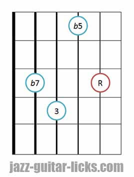 7b5 guitar chord diagram 14