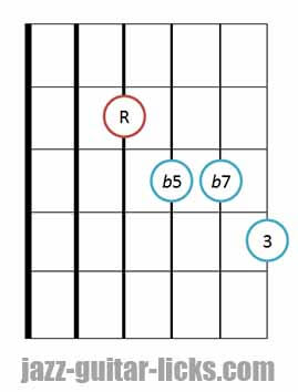 7b5 guitar chord diagram 4