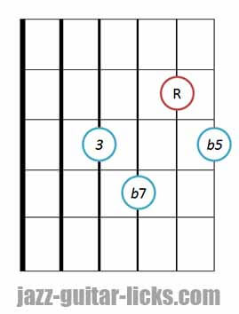 7b5 guitar chord diagram 5
