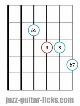7b5 guitar chord diagram 6