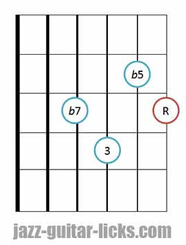 7b5 guitar chord diagram 7