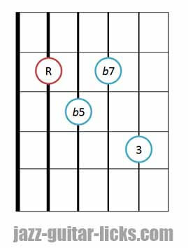 7b5 guitar chord diagram 8