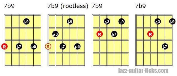 7b9 guitar diagrams