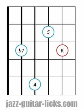 7sus4 guitar chord diagram 11