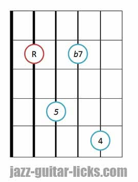7sus4 guitar chord diagram 8
