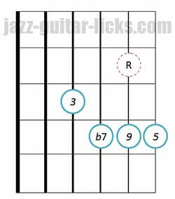 9th guitar chord diagram 4th string 2