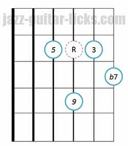 9th guitar chord diagram 4th string 3