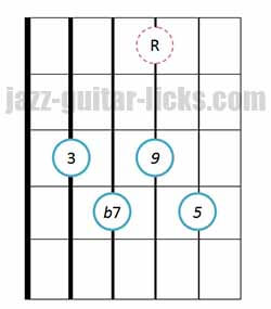 9th guitar chord diagram 5th string 2