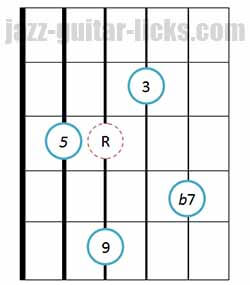 9th guitar chord diagram 5th string 5