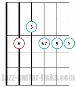 9th guitar chord diagram basic position 2