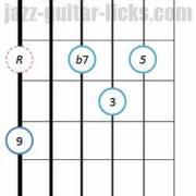 9th guitar chord diagram