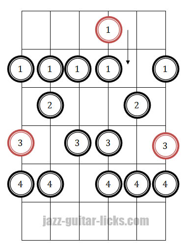 Altered scale 1 fingering