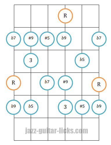 Altered scale guitar position diagram 1