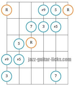 Augmented scale guitar diagram two octaves 1