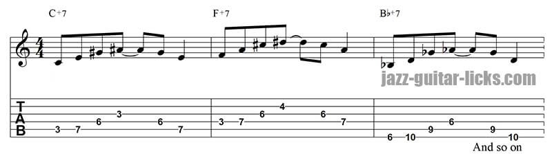 Augmented seventh guitar pattern