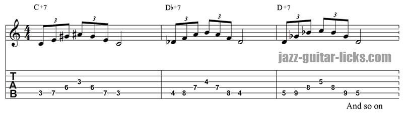 Augmented seventh guitar patterns