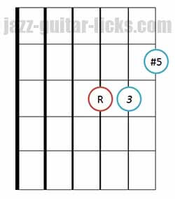 Augmented triad chord bass on 3rd string