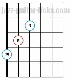 Augmented triad chord bass on 6th string 3