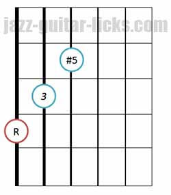 Augmented triad chord bass on 6th string