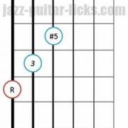 Augmented triad chord bass on 6th string