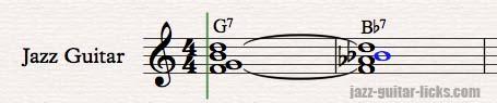 Backdoor progression chord tones