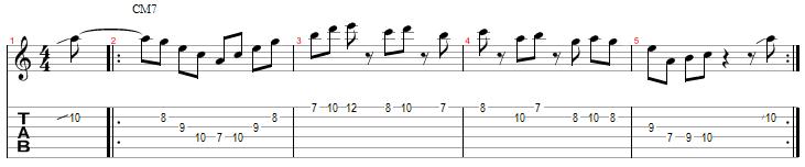 C major jazz guitar lick with tabs