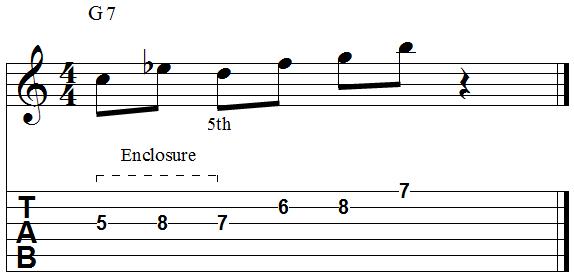 Chord fifth enclosure scale tones below chromatic tones above