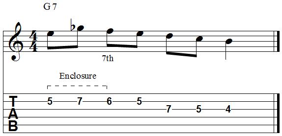 Chord seventh enclosure scale tones below chromatic tones above
