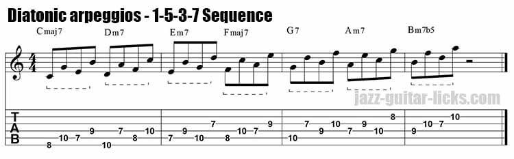 Diatonic arpeggios 1 5 3 7 sequence
