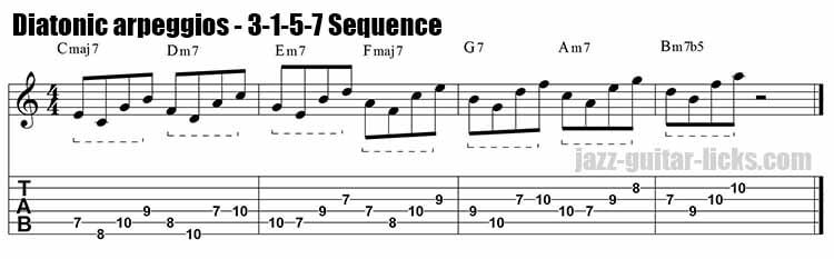 Diatonic arpeggios 3 1 5 7 sequence