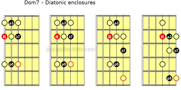 Diatonic enclosures dominant 7