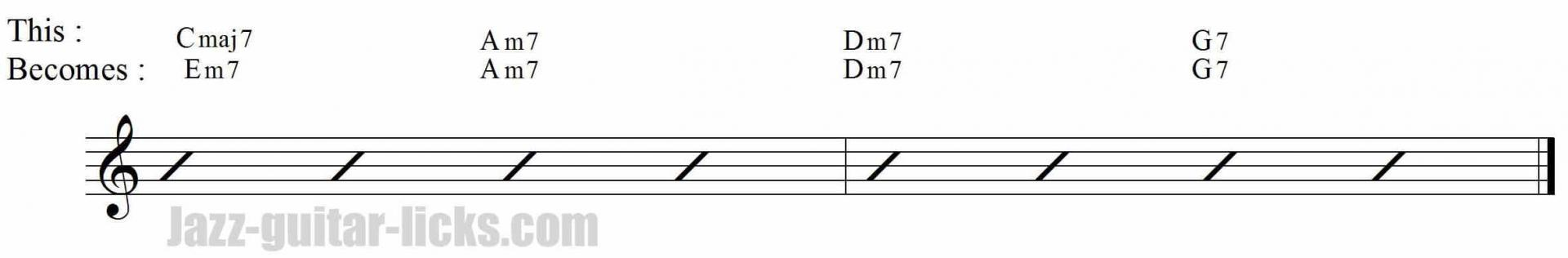 Major 7 diatonic chord substitution