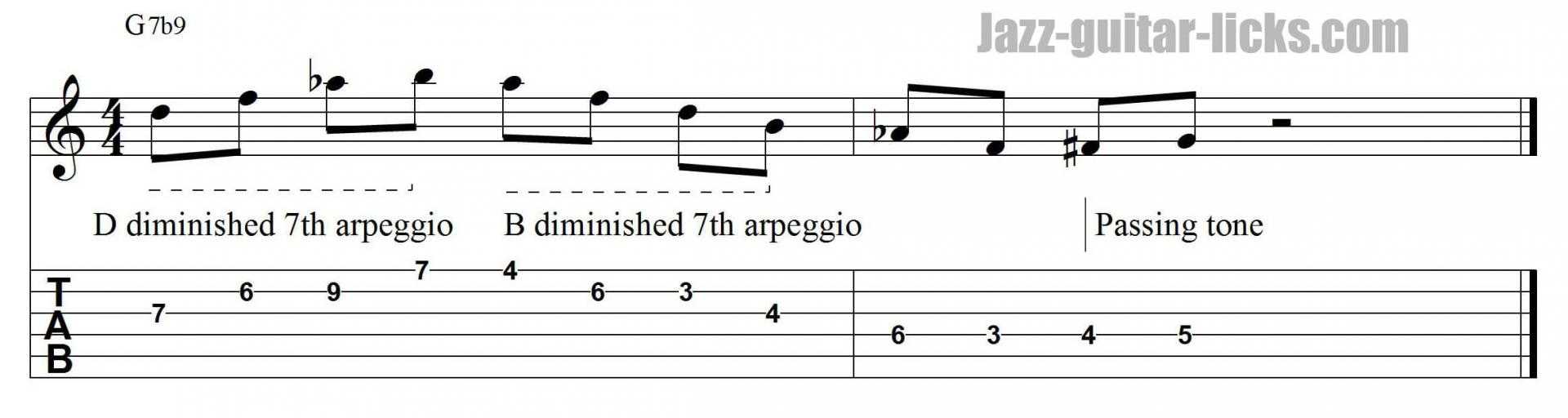 Half-whole diminished jazz guitar pattern with tab 1