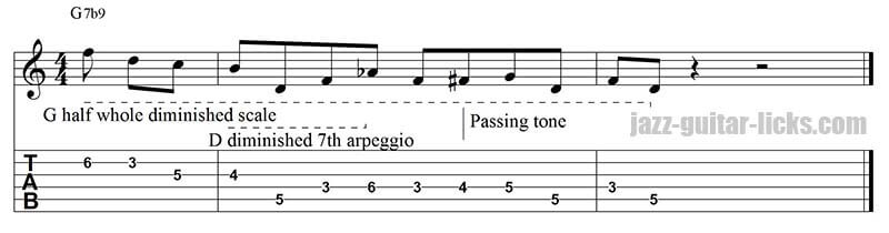 Diminished jazz guitar lick